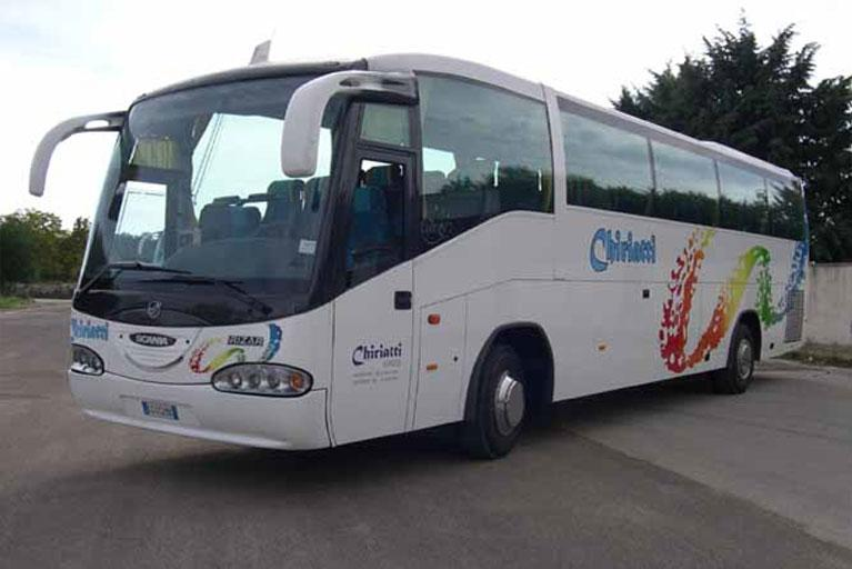 Irizar Scania HD